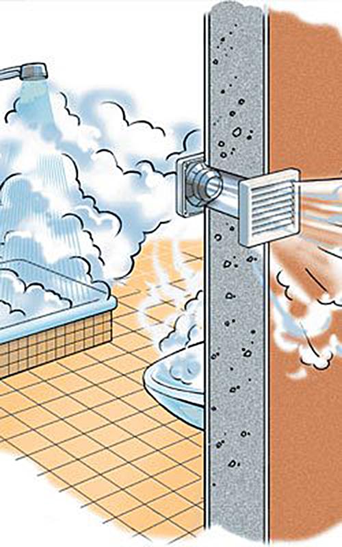 Umidità nel Bagno: Tutti gli accorgimenti per ridurla - Blog Stile Bagno